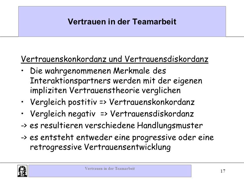Vertrauen in der Teamarbeit 17 Vertrauen in der Teamarbeit Vertrauenskonkordanz und Vertrauensdiskordanz Die wahrgenommenen Merkmale des Interaktionsp