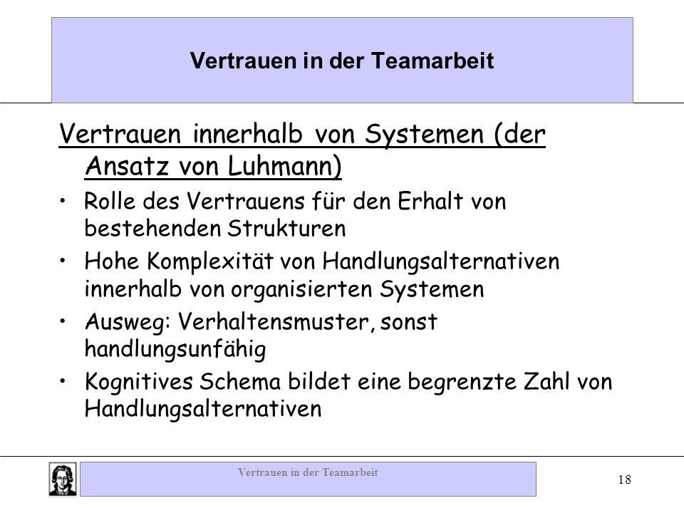 Vertrauen in der Teamarbeit 18 Vertrauen in der Teamarbeit Vertrauen innerhalb von Systemen (der Ansatz von Luhmann) Rolle des Vertrauens für den Erha