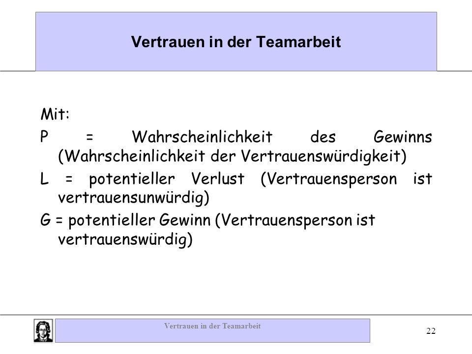 Vertrauen in der Teamarbeit 22 Vertrauen in der Teamarbeit Mit: P = Wahrscheinlichkeit des Gewinns (Wahrscheinlichkeit der Vertrauenswürdigkeit) L = p