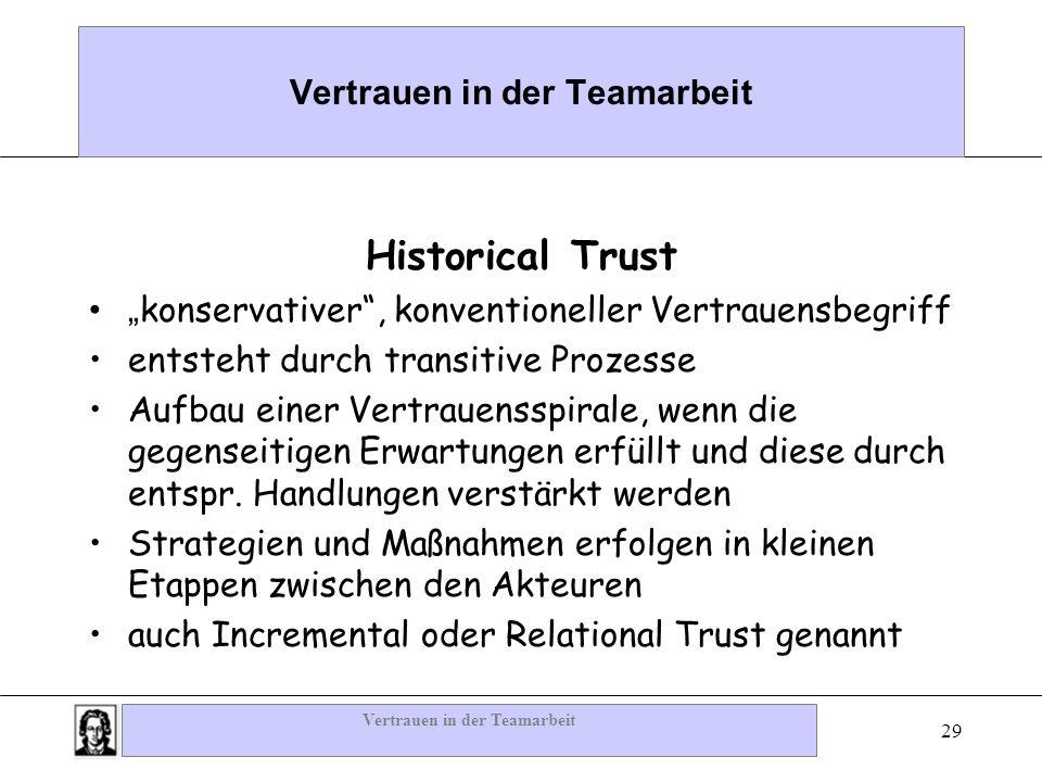 Vertrauen in der Teamarbeit 29 Vertrauen in der Teamarbeit Historical Trust konservativer, konventioneller Vertrauensbegriff entsteht durch transitive