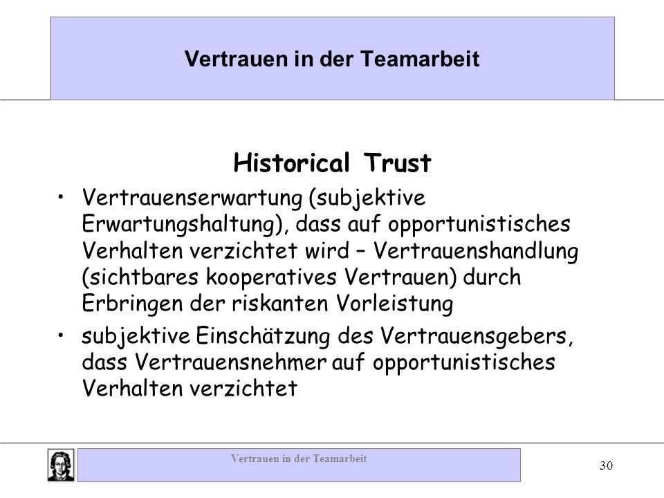 Vertrauen in der Teamarbeit 30 Vertrauen in der Teamarbeit Historical Trust Vertrauenserwartung (subjektive Erwartungshaltung), dass auf opportunistis