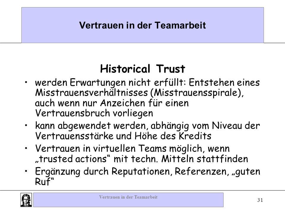 Vertrauen in der Teamarbeit 31 Vertrauen in der Teamarbeit Historical Trust werden Erwartungen nicht erfüllt: Entstehen eines Misstrauensverhältnisses