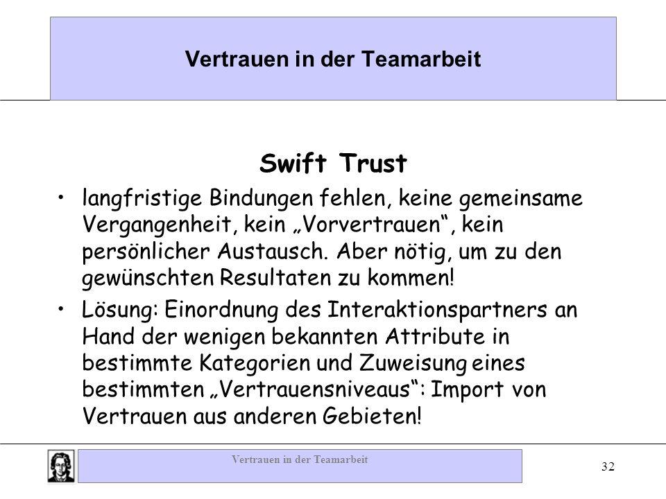 Vertrauen in der Teamarbeit 32 Vertrauen in der Teamarbeit Swift Trust langfristige Bindungen fehlen, keine gemeinsame Vergangenheit, kein Vorvertraue