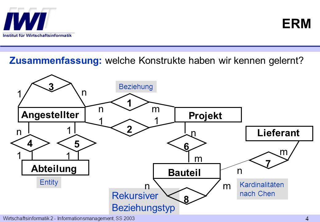 Wirtschaftsinformatik 2 - Informationsmanagement, SS 2003 5 ERM Zusammenfassung: welche Konstrukte haben wir kennen gelernt.