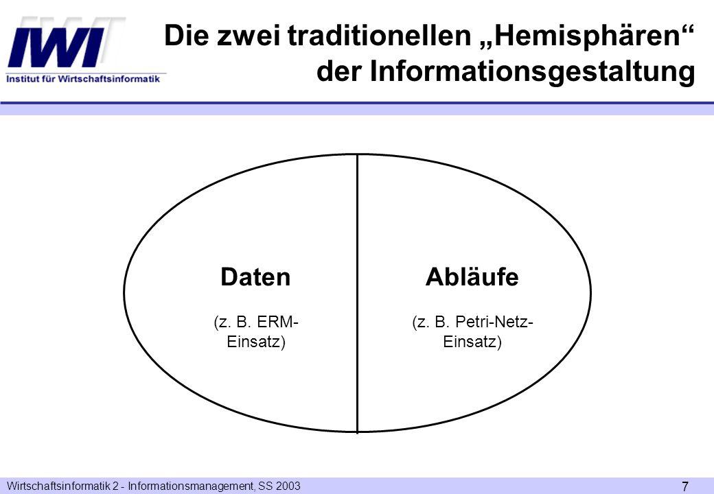 Wirtschaftsinformatik 2 - Informationsmanagement, SS 2003 8 Einschub: Wasserfallmodell des ingenieurmäßigen Entwickelns von Software