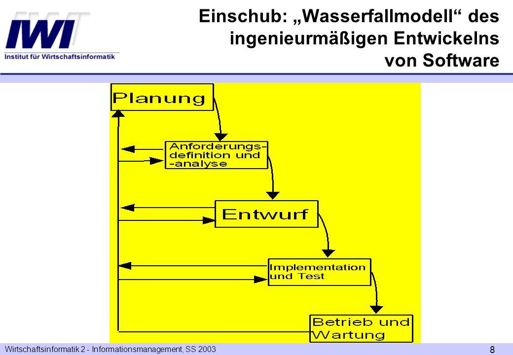Wirtschaftsinformatik 2 - Informationsmanagement, SS 2003 9 Petri-Netze Schalten