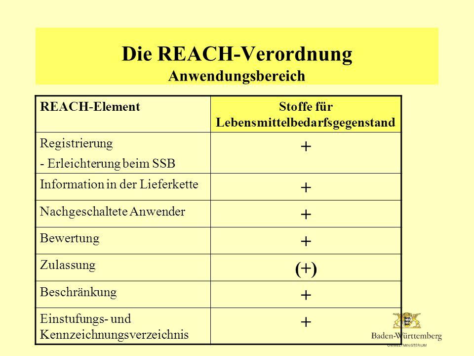 Die REACH-Verordnung Anwendungsbereich REACH-ElementStoffe für Lebensmittelbedarfsgegenstand Registrierung - Erleichterung beim SSB + Information in d