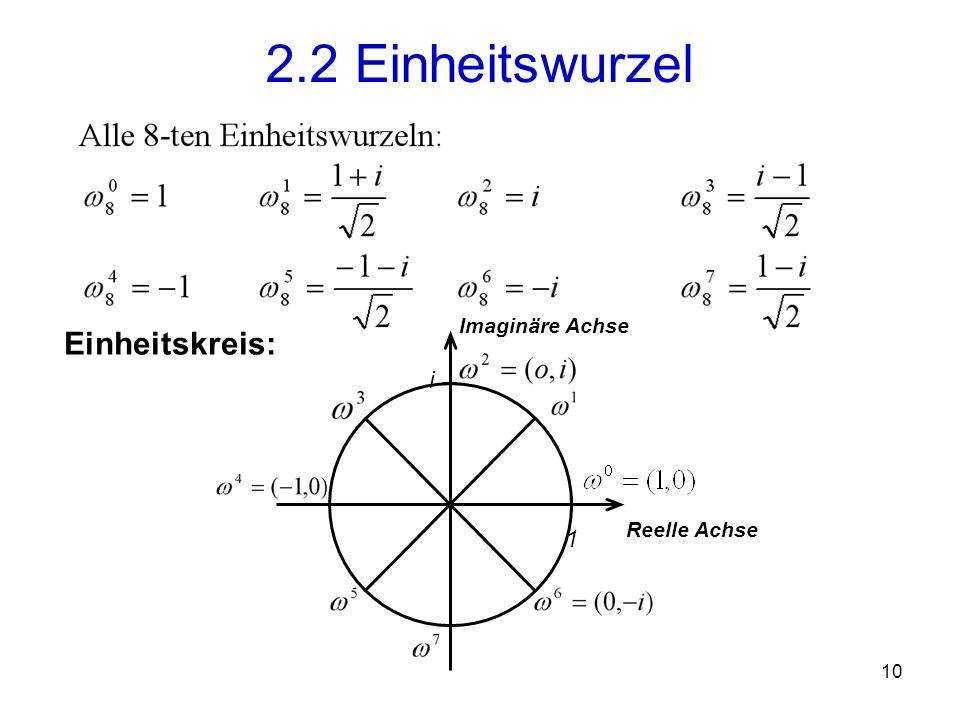 11 1.Einleitung 2.Grundlagen 2.1 Komplexe Zahlen 2.2 Einheitswurzel 3.Fourier Transformation 3.1 Diskrete Fourier Transformation 3.2 Inverse Fourier Transformation 4.Schnelle Fourier Transformation 4.1 FFT 4.2 Parallele Implementierung 5.Fazit Gliederung