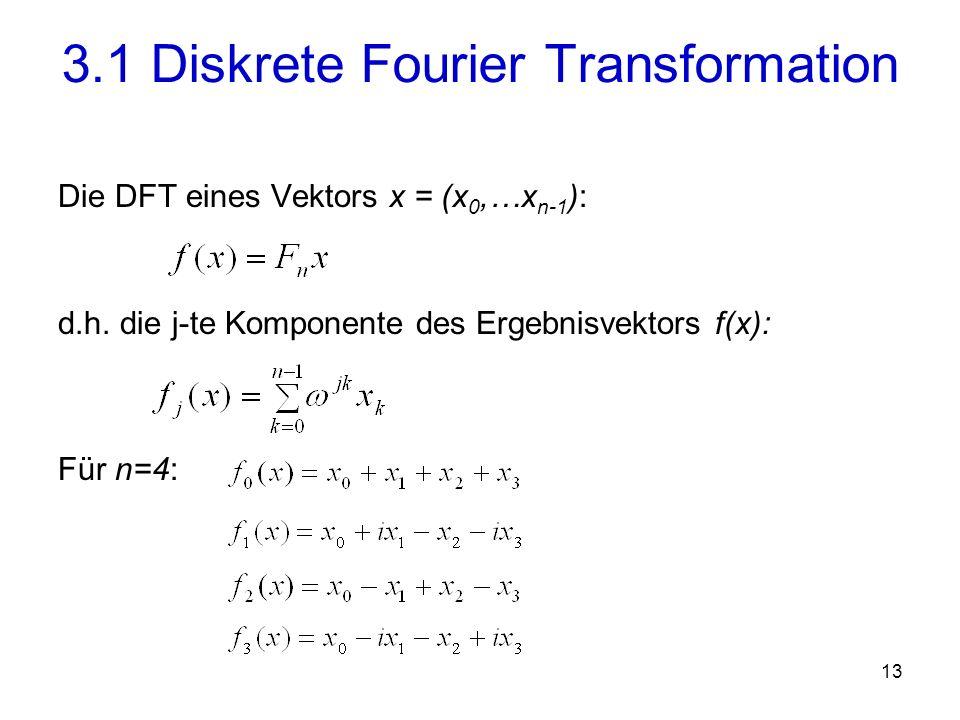 14 Beispiel: Multiplikation von zwei Polynomen: und Hier und Eingabevektor von p(x):von q(x): 3.1 Diskrete Fourier Transformation