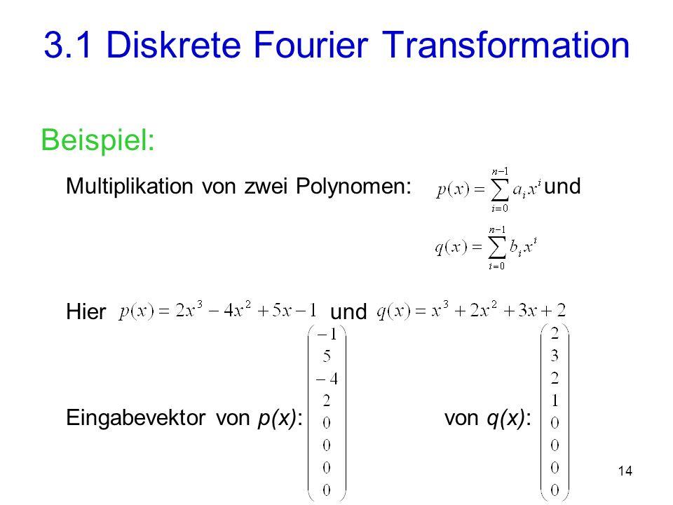 15 Die DFT des Eingabevektors von p(x): 3.1 Diskrete Fourier Transformation