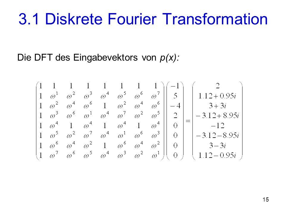 16 Multiplikation von transformierten Vektoren 3.1 Diskrete Fourier Transformation