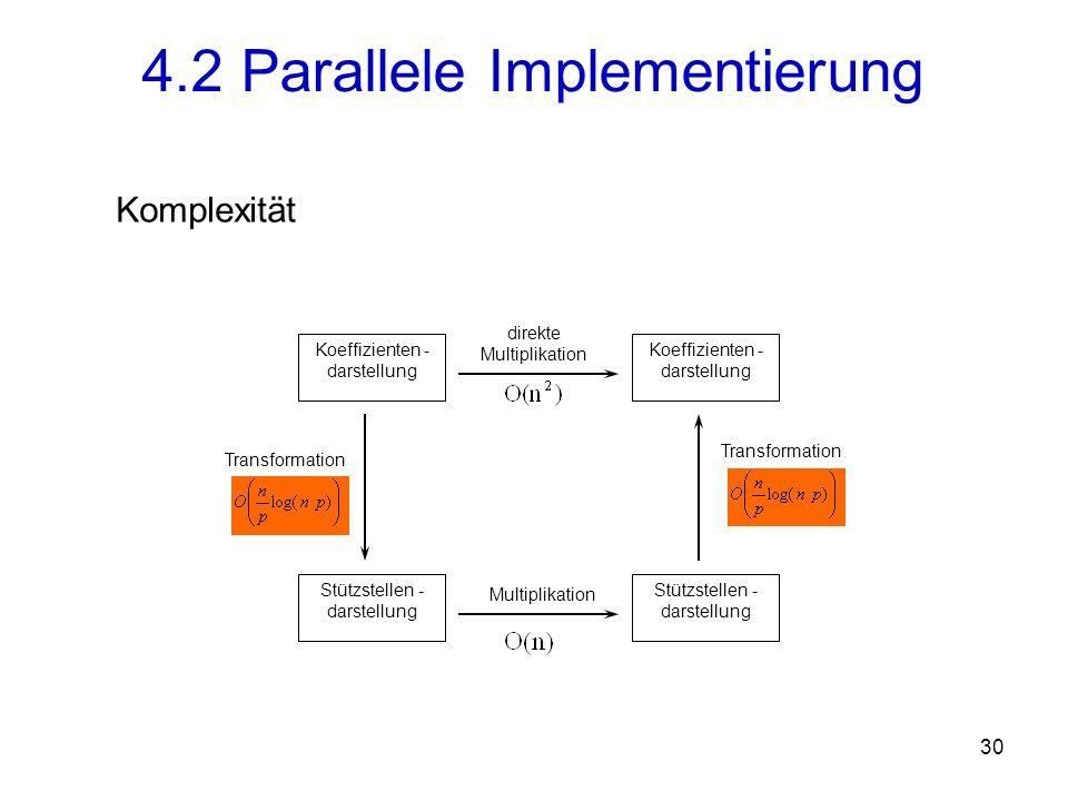 31 1.Einleitung 2.Grundlagen 2.1 Komplexe Zahlen 2.2 Einheitswurzel 3.Fourier Transformation 3.1 Diskrete Fourier Transformation 3.2 Inverse Fourier Transformation 4.Schnelle Fourier Transformation 4.1 FFT 4.2 Parallele Implementierung 5.Fazit Gliederung