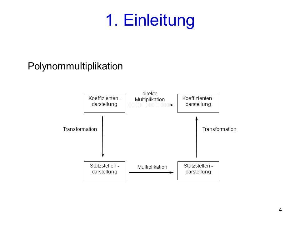 5 1.Einleitung 2.Grundlagen 2.1 Komplexe Zahlen 2.2 Einheitswurzel 3.Fourier Transformation 3.1 Diskrete Fourier Transformation 3.2 Inverse Fourier Transformation 4.Schnelle Fourier Transformation 4.1 FFT 4.2 Parallele Implementierung 5.Fazit Gliederung