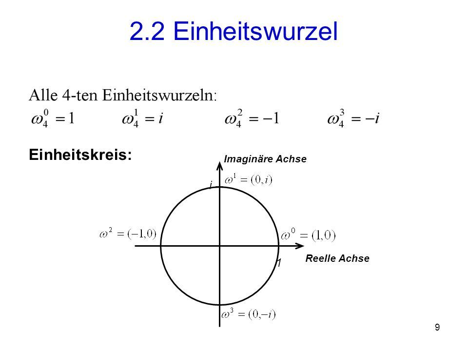 10 Einheitskreis: 2.2 Einheitswurzel Imaginäre Achse Reelle Achse i 1
