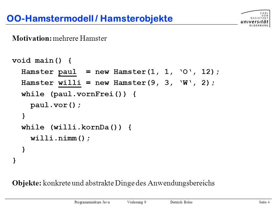 Programmierkurs Java Vorlesung 9 Dietrich Boles Seite 5 OO-Hamstermodell / Hamsterklassen Motivation: Zusammenfassung/Beschreibung von Eigenschaften und Verhalten class Hamster { // Attribute int anzahlKoerner; // Konstruktor Hamster(int x, int y, char blick, int koerner) {...} // Methoden void vor() {...} void linksUm() {...} void gib() {...} void nimm() {...} boolean vornFrei() {...} boolean kornDa() {...} boolean maulLeer() {...} }