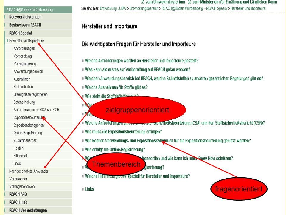 Landesanstalt für Umwelt, Messungen und Naturschutz Baden-Württemberg Höpker 11/2007 Hilfsmittel: Übersicht zu Datenbanken Fazit + klarer Aufbau + Sehr umfangreiche redaktionelle Darstellung + zielgruppenorientiert + Hilfen f.