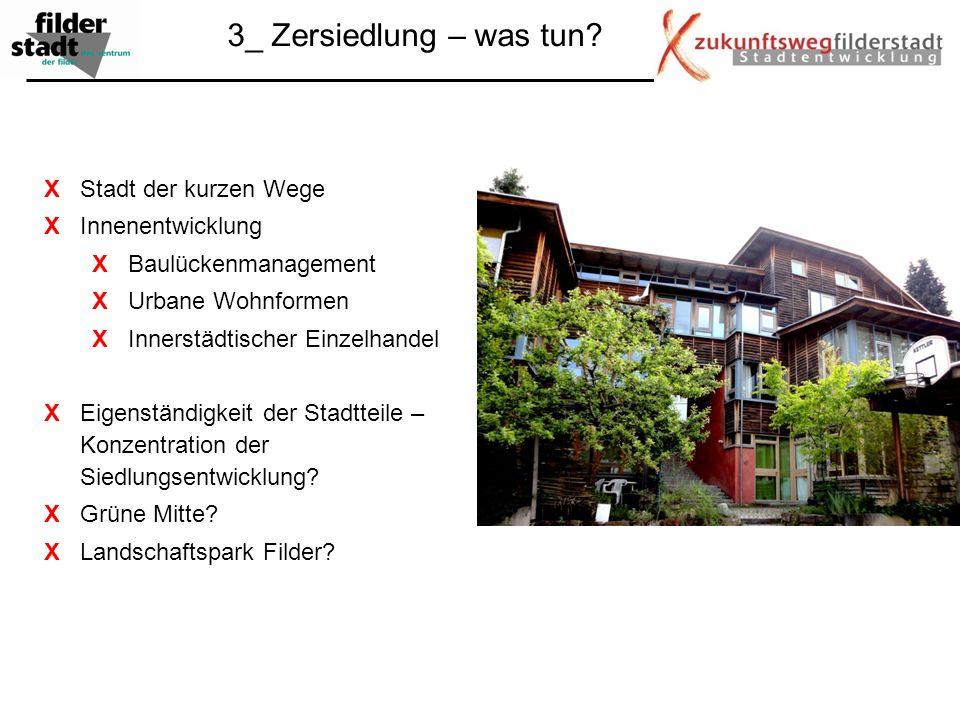3_ Zersiedlung – was tun? X Stadt der kurzen Wege X Innenentwicklung X Baulückenmanagement X Urbane Wohnformen X Innerstädtischer Einzelhandel X Eigen