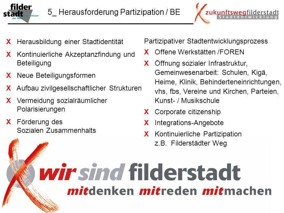 5_ Herausforderung Partizipation / BE X Herausbildung einer Stadtidentität X Kontinuierliche Akzeptanzfindung und Beteiligung X Neue Beteiligungsforme
