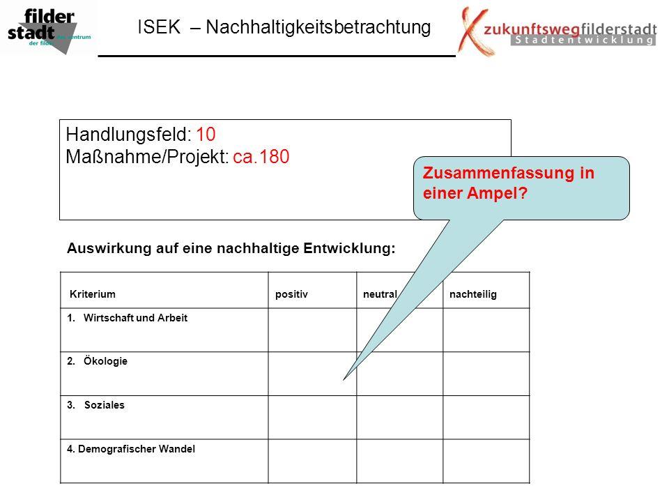 ISEK – Nachhaltigkeitsbetrachtung Handlungsfeld: 10 Maßnahme/Projekt: ca.180 Auswirkung auf eine nachhaltige Entwicklung: Kriteriumpositivneutralnacht