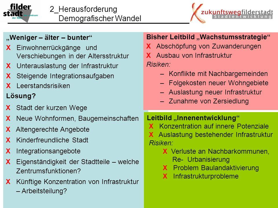 Weniger – älter – bunter X Einwohnerrückgänge und Verschiebungen in der Altersstruktur X Unterauslastung der Infrastruktur X Steigende Integrationsauf