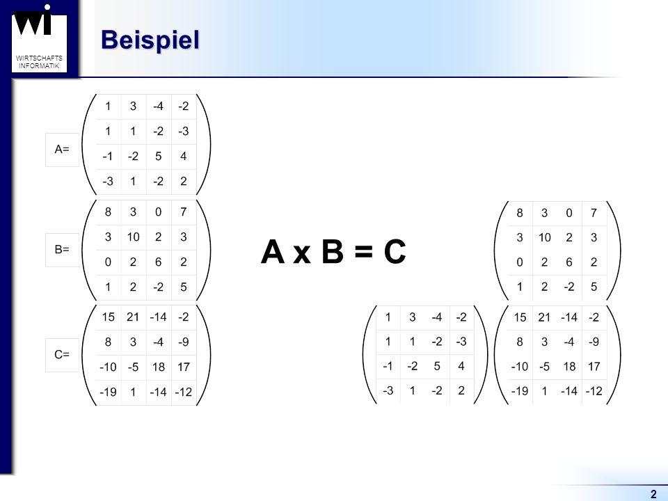 WIRTSCHAFTS INFORMATIKBeispiel 2 A x B = C 1 x 8 = 8