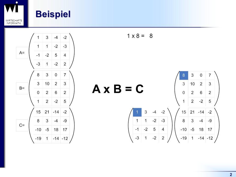 WIRTSCHAFTS INFORMATIK Sequentielle Algorithmen - Strassen-Algorithmus - 8 Zwischenmatrizen: P 1 = (A 11 + A 22 ) x (B 11 + B 22 ) P 2 = (A 21 + A 22 ) x B 11 P 3 = A 11 x (B 12 - B 22 ) P 4 = A 22 x (B 21 - B 11 ) P 5 = (A 11 + A 12 ) x B 22 P 6 = (A 21 - A 11 ) x (B 11 + B 12 ) P 7 = (A 12 - A 22 ) x (B 21 + B 22 )