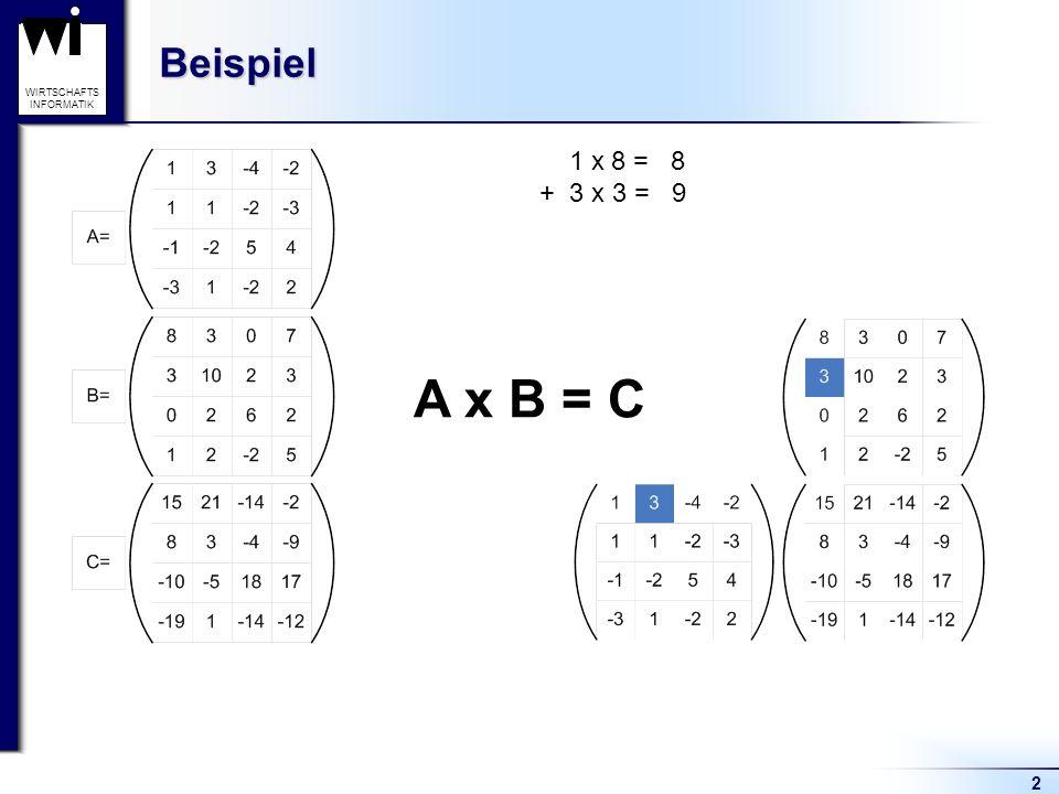 WIRTSCHAFTS INFORMATIK Sequentielle Algorithmen - Strassen-Algorithmus - 9 Blöcke der Zielmatrix: C 11 = P 1 + P 4 - P 5 + P 7 C 12 = P 3 + P 5 C 21 = P 2 + P 4 C 22 = P 1 + P 3 – P 2 + P 6