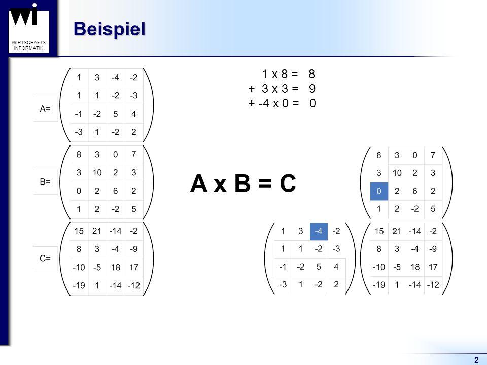 WIRTSCHAFTS INFORMATIKBeispiel 2 A x B = C 1 x 8 = 8 + 3 x 3 = 9 + -4 x 0 = 0 + -2 x 1 = -2