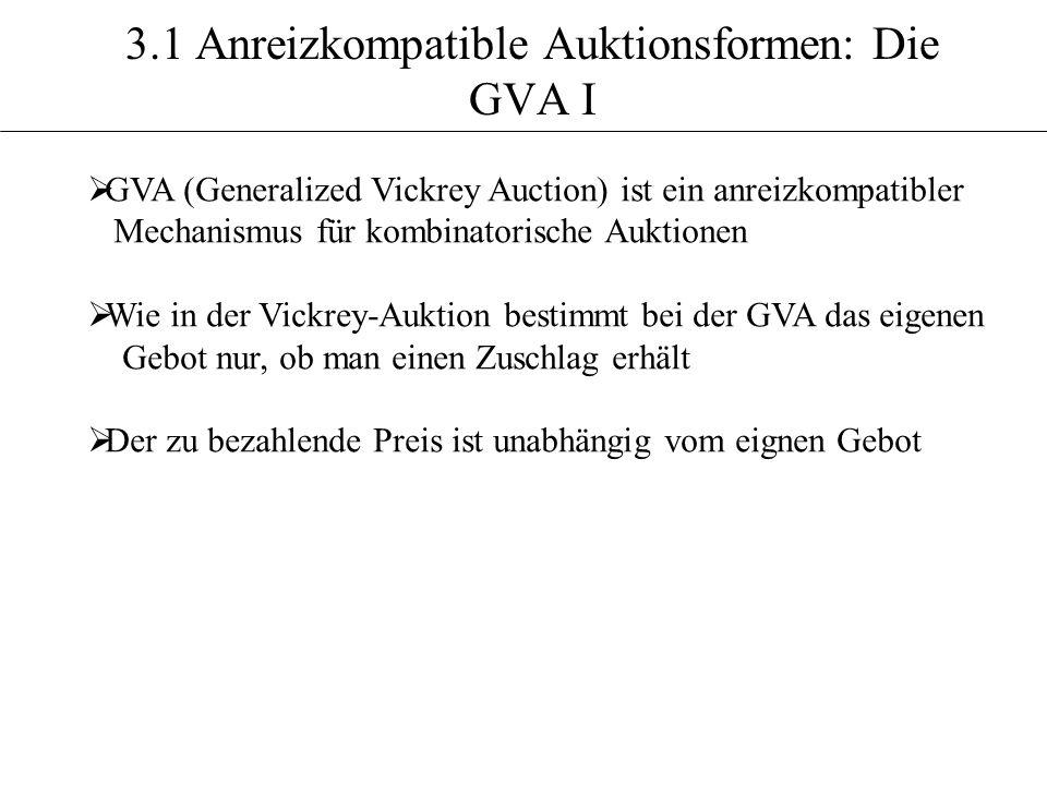 3.1 Anreizkompatible Auktionsformen: Die GVA I GVA (Generalized Vickrey Auction) ist ein anreizkompatibler Mechanismus für kombinatorische Auktionen W