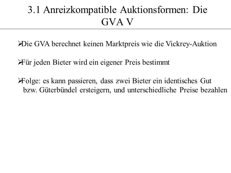3.1 Anreizkompatible Auktionsformen: Die GVA V Die GVA berechnet keinen Marktpreis wie die Vickrey-Auktion Für jeden Bieter wird ein eigener Preis bes