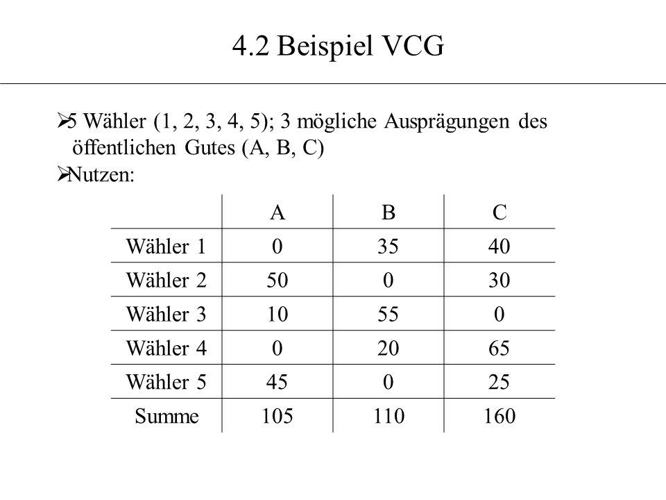 4.2 Beispiel VCG 5 Wähler (1, 2, 3, 4, 5); 3 mögliche Ausprägungen des öffentlichen Gutes (A, B, C) Nutzen: ABC Wähler 103540 Wähler 250030 Wähler 310