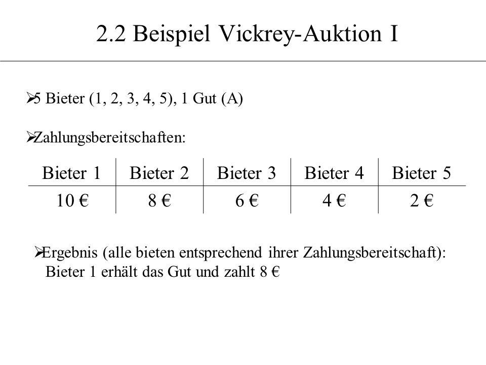 2.2 Beispiel Vickrey-Auktion I 5 Bieter (1, 2, 3, 4, 5), 1 Gut (A) Zahlungsbereitschaften: Bieter 1Bieter 2Bieter 3Bieter 4Bieter 5 10 8 6 4 2 Ergebni