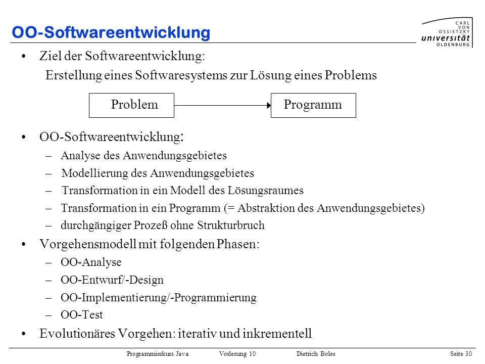 Programmierkurs Java Vorlesung 10 Dietrich Boles Seite 30 OO-Softwareentwicklung Ziel der Softwareentwicklung: Erstellung eines Softwaresystems zur Lö