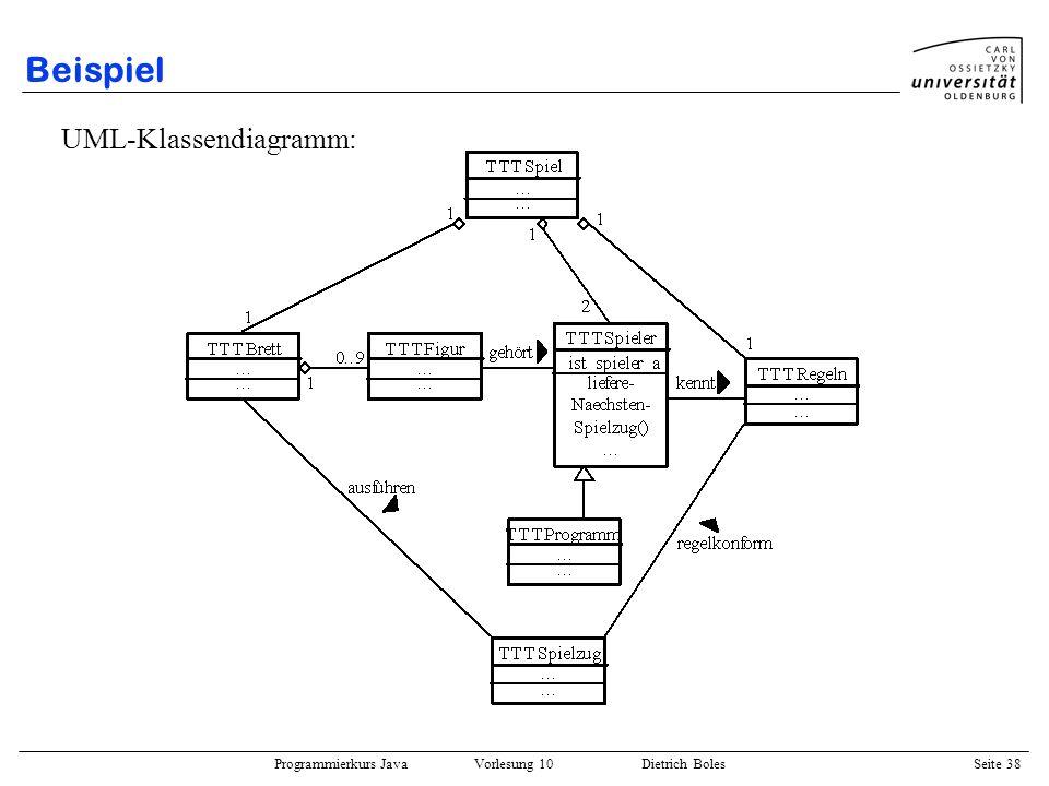 Programmierkurs Java Vorlesung 10 Dietrich Boles Seite 38 Beispiel UML-Klassendiagramm: