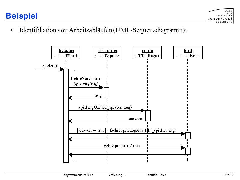 Programmierkurs Java Vorlesung 10 Dietrich Boles Seite 40 Beispiel Identifikation von Arbeitsabläufen (UML-Sequenzdiagramm):