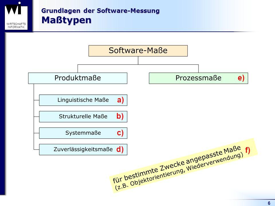 6 WIRTSCHAFTS INFORMATIK Grundlagen der Software-Messung Maßtypen für bestimmte Zwecke angepasste Maße (z.B. Objektorientierung, Wiederverwendung) a)