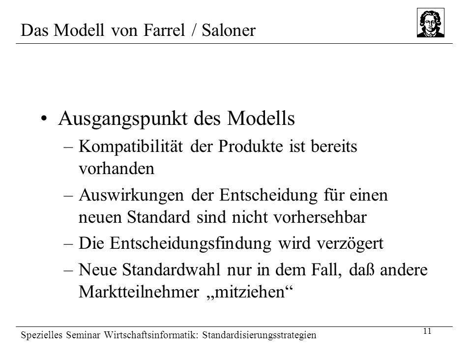 11 Spezielles Seminar Wirtschaftsinformatik: Standardisierungsstrategien Ausgangspunkt des Modells –Kompatibilität der Produkte ist bereits vorhanden