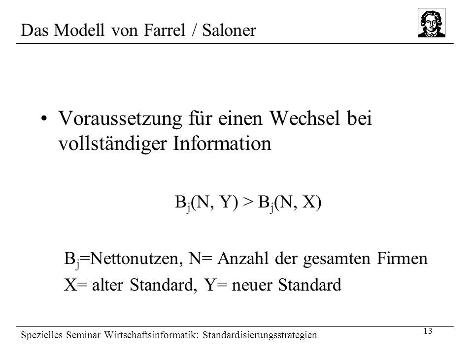 13 Spezielles Seminar Wirtschaftsinformatik: Standardisierungsstrategien Voraussetzung für einen Wechsel bei vollständiger Information B j (N, Y) > B