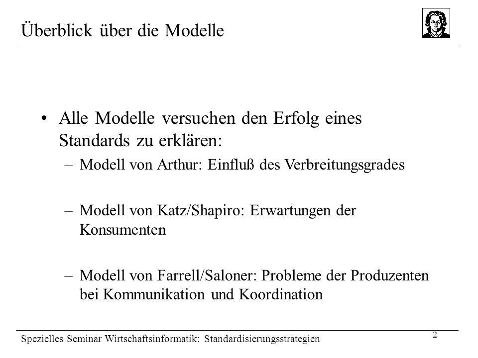13 Spezielles Seminar Wirtschaftsinformatik: Standardisierungsstrategien Voraussetzung für einen Wechsel bei vollständiger Information B j (N, Y) > B j (N, X) B j =Nettonutzen, N= Anzahl der gesamten Firmen X= alter Standard, Y= neuer Standard Das Modell von Farrel / Saloner