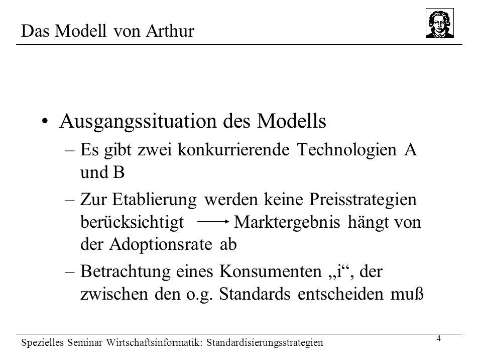 5 Spezielles Seminar Wirtschaftsinformatik: Standardisierungsstrategien Das Modell von Arthur –Grundlage für seinen Entschluß ist seine Einschätzung der bereits erfolgten Marktdurch- dringung; zukünftige Entwicklungen werden nicht ins Kalkül gezogen –Es bestehen Präferenzunterschiede innerhalb der Käuferschaar (R und S) –Typ R präferiert Technologie A (a R >b R ) –Typ S bevorzugt Technologie B (a S <b S )