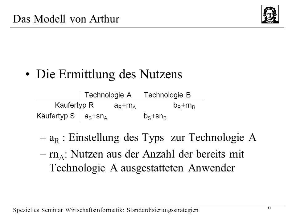 6 Spezielles Seminar Wirtschaftsinformatik: Standardisierungsstrategien Das Modell von Arthur Die Ermittlung des Nutzens Technologie ATechnologie B Kä