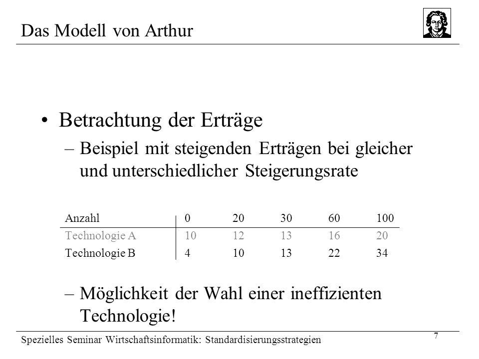 8 Spezielles Seminar Wirtschaftsinformatik: Standardisierungsstrategien Das Modell von Arthur Konstante Erträge –Es bestehen jetzt Präferenzen –Käufertyp R wählt immer A –Käufertyp S wählt immer B –Aufteilung des Marktes erfolgt bei jeder Wahl mit einer Wahrscheinlichkeit von 0,5 zu Gunsten einer der beiden Technologien