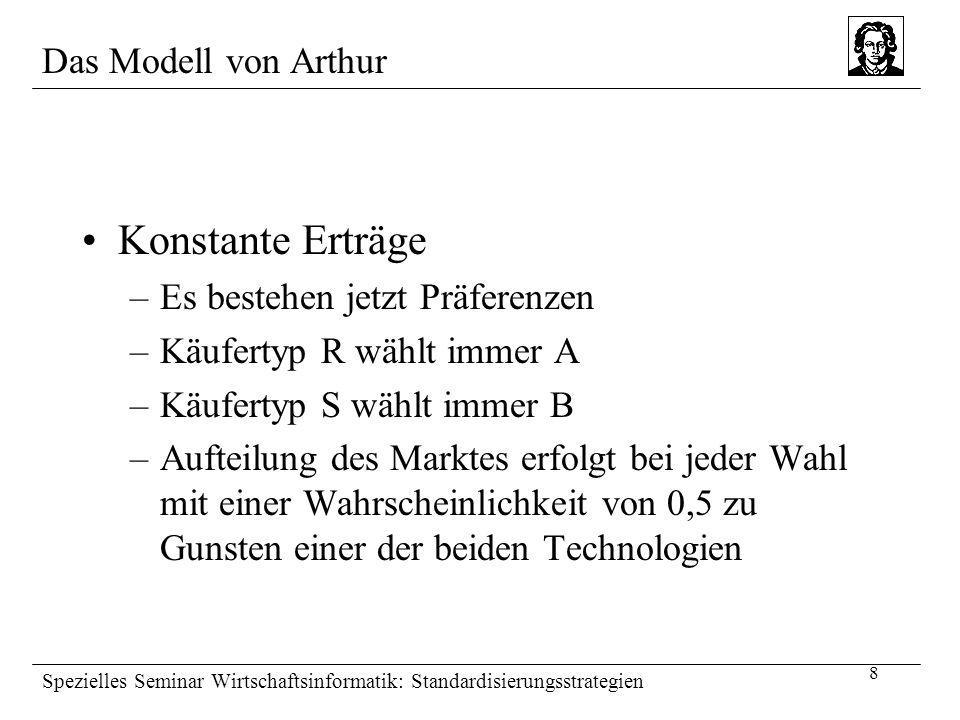 8 Spezielles Seminar Wirtschaftsinformatik: Standardisierungsstrategien Das Modell von Arthur Konstante Erträge –Es bestehen jetzt Präferenzen –Käufer