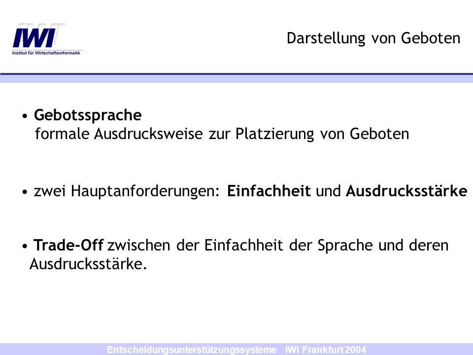 Entscheidungsunterstützungssysteme IWI Frankfurt 2004 Darstellung von Geboten Gebotssprache formale Ausdrucksweise zur Platzierung von Geboten zwei Ha