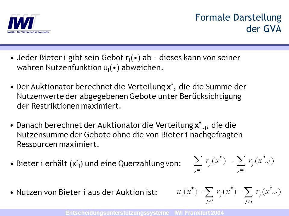Entscheidungsunterstützungssysteme IWI Frankfurt 2004 Formale Darstellung der GVA Jeder Bieter i gibt sein Gebot r i () ab – dieses kann von seiner wa