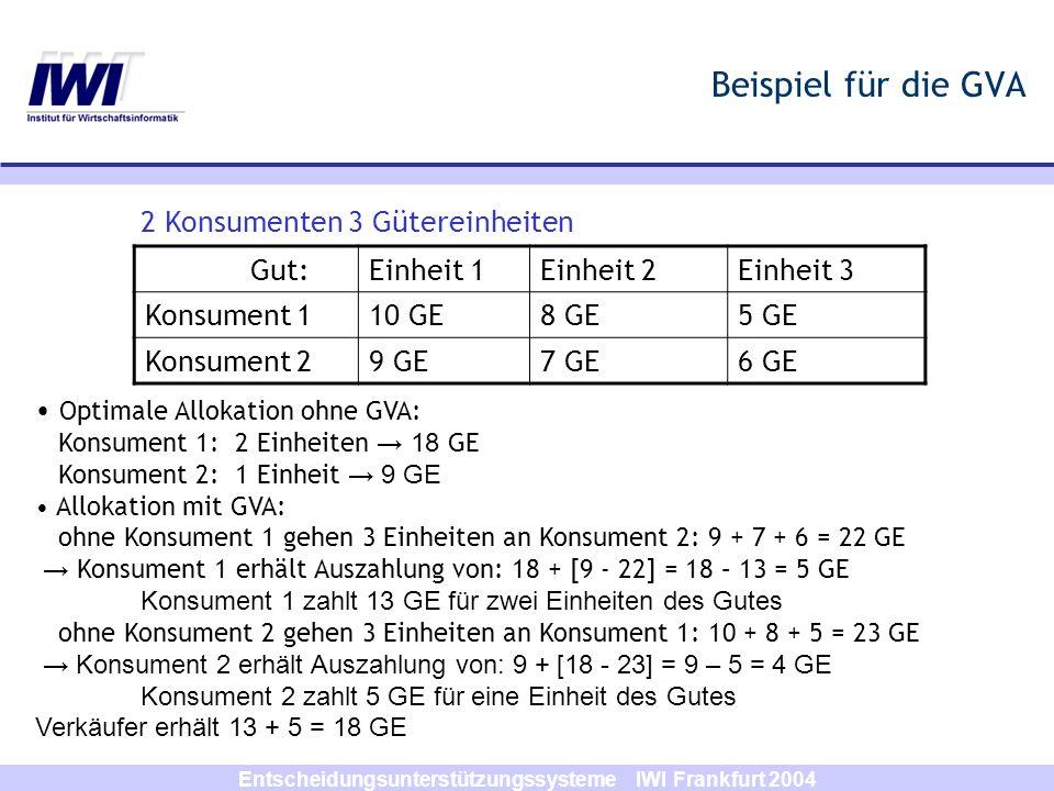 Entscheidungsunterstützungssysteme IWI Frankfurt 2004 Beispiel für die GVA 2 Konsumenten 3 Gütereinheiten Optimale Allokation ohne GVA: Konsument 1: 2
