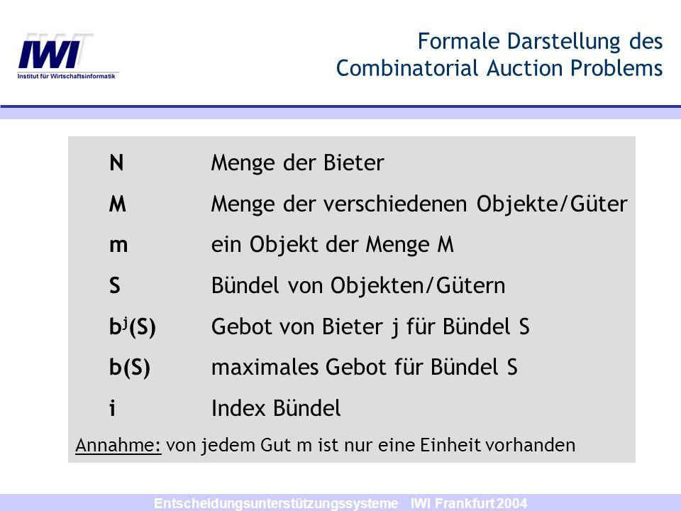 Entscheidungsunterstützungssysteme IWI Frankfurt 2004 Formale Darstellung des Combinatorial Auction Problems NMenge der Bieter MMenge der verschiedene