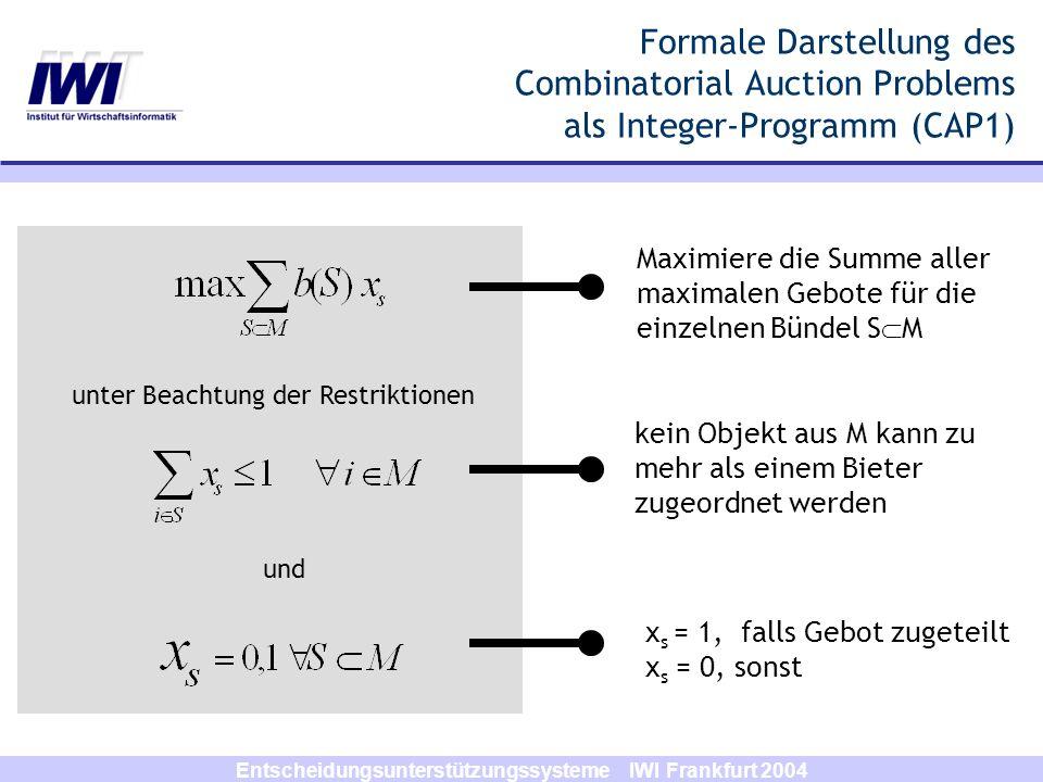 Entscheidungsunterstützungssysteme IWI Frankfurt 2004 Formale Darstellung des Combinatorial Auction Problems als Integer-Programm (CAP1) unter Beachtu