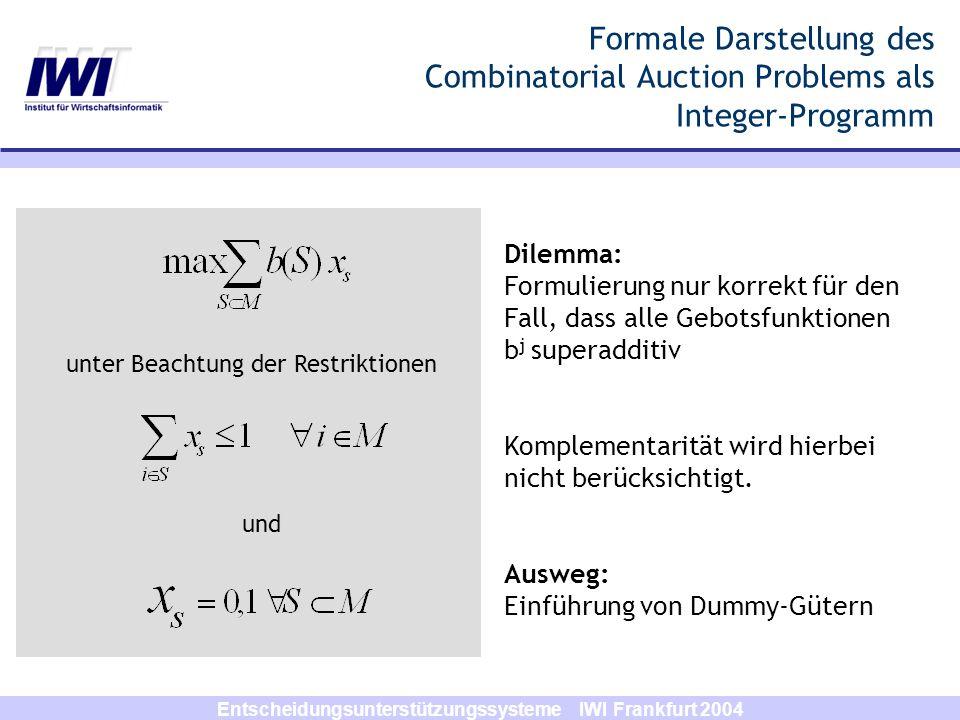 Entscheidungsunterstützungssysteme IWI Frankfurt 2004 Formale Darstellung des Combinatorial Auction Problems als Integer-Programm unter Beachtung der