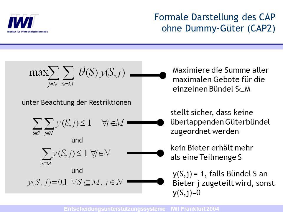 Entscheidungsunterstützungssysteme IWI Frankfurt 2004 Formale Darstellung des CAP ohne Dummy-Güter (CAP2) unter Beachtung der Restriktionen und kein B